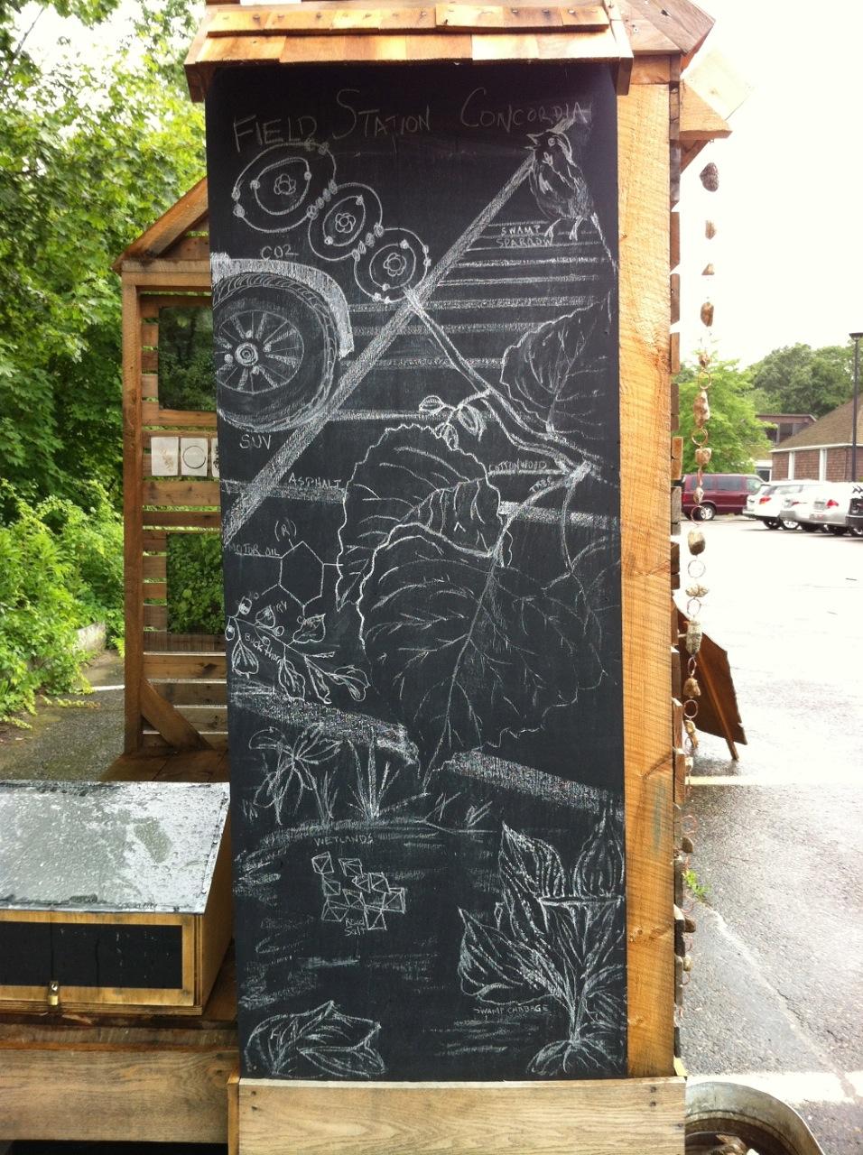 chalkboard0701