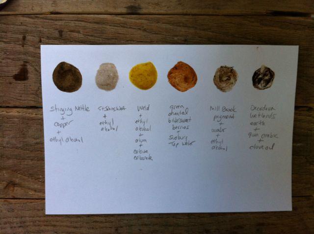 pigment charts